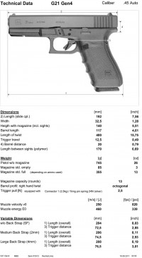 G21Gen4Specs 200x362 GLOCK Introduces New Gen4 Models for 2012
