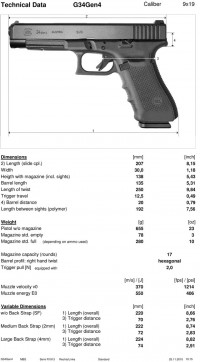 G34Gen4Specs 200x362 GLOCK Introduces New Gen4 Models for 2012